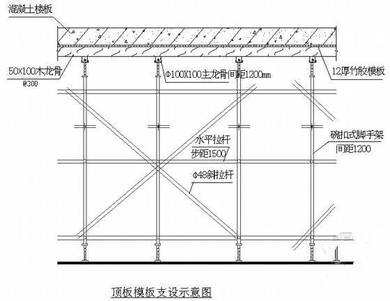 赤峰建筑模板