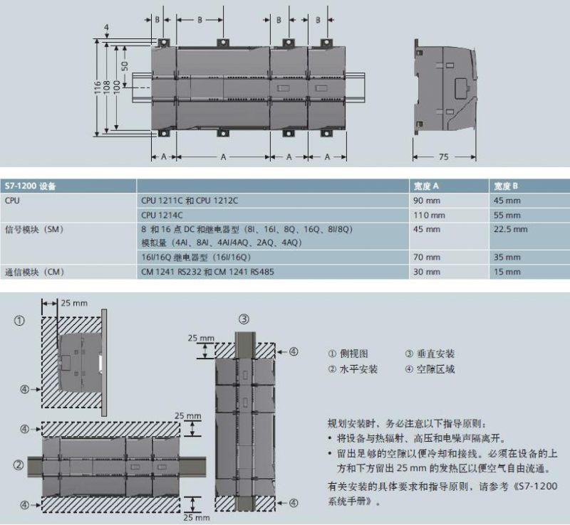 西门子s7-300数字量输入模块