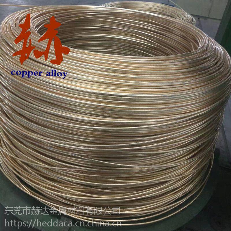 东莞C17200铍铜生产厂家 定制铍铜线