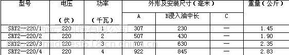 中西 管状电加热器 库号:M270889型号:YH26-SRY2-220/1