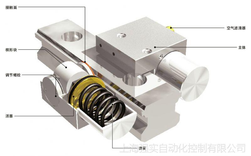MKS3001A导轨钳制器 进口日本NBK气压常开导轨锁