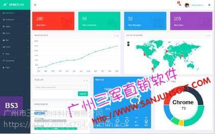 广州三军奖金直销软件系统定制