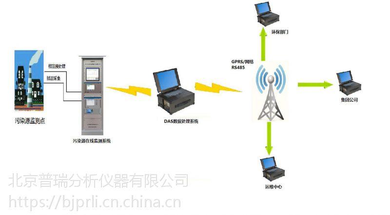 烟气挥发性有机物在线监测系统 VOC在线监测生产厂家