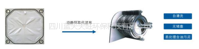 四川省蓝天天旺箱式叠螺式污泥脱水机污水处理设备厂家报价