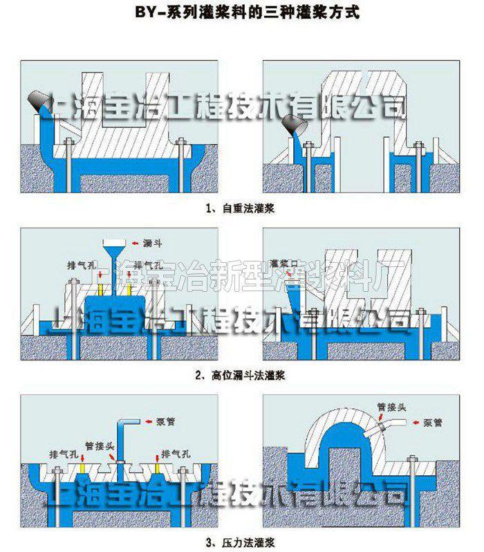 直销无机保温砂浆 高强 船厂灌浆料量大送货