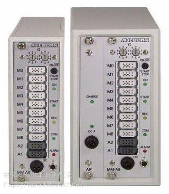 SCHUNK 气缸 GSM-P-32-AS-S-180 303931