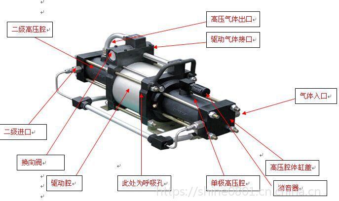 高压二级气体增压泵 可将1mpa以下气体增压至超高压