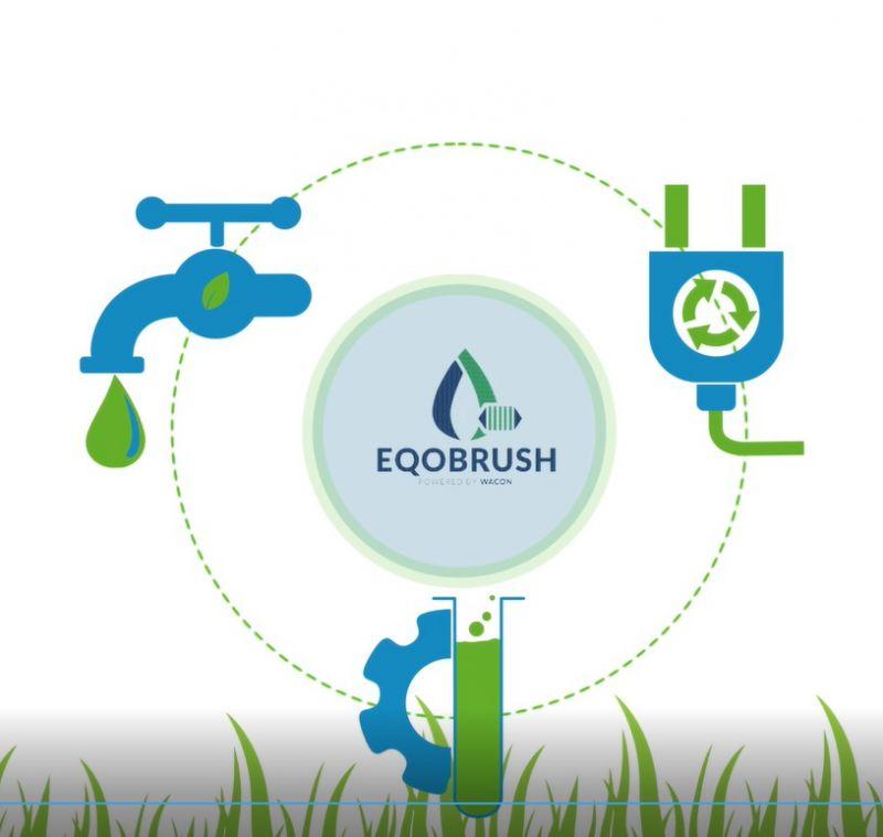 自动管刷在线清洗系统的模型演示