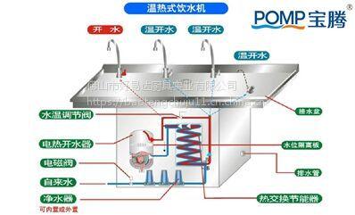 好易达节能饮水机 不锈钢饮水机 步进式开水器 幼儿园专用饮水机