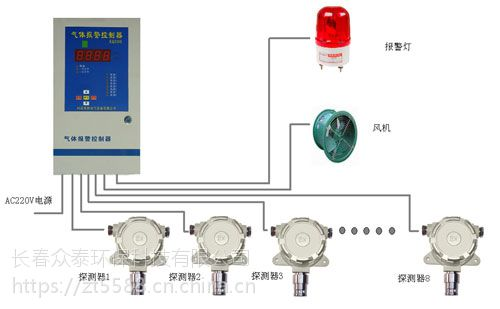 长春磷化氢气体报警器