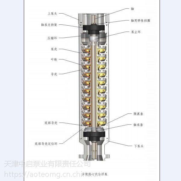 品质好口碑棒的奥特泵业潜油电泵专业制作很不错哦--技术信得过