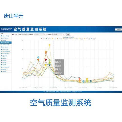 大气环境在线监测、大气环境实时在线监测系统