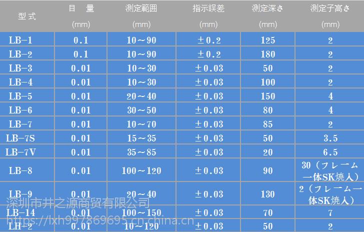 LB-7V内卡规日本PEACOCK孔雀现货供应
