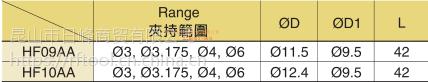 O台湾丸荣ACROW 加工中心主轴HF高速夹头HF09AA HF10AA四瓣爪