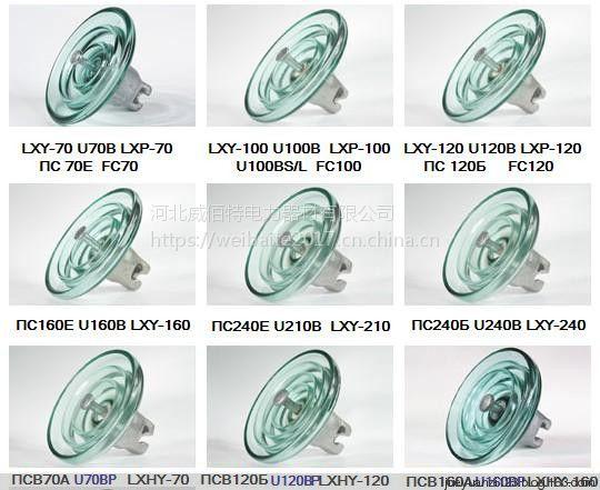 LXY1-70玻璃绝缘子