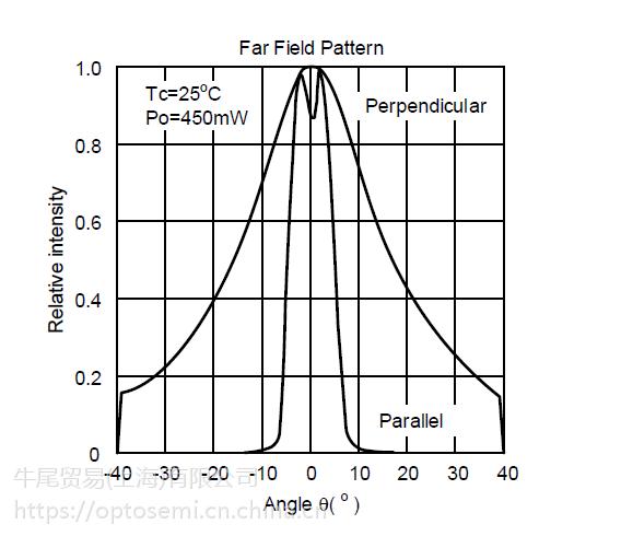 牛尾(原日立) 激光二极管 637波长/450mW