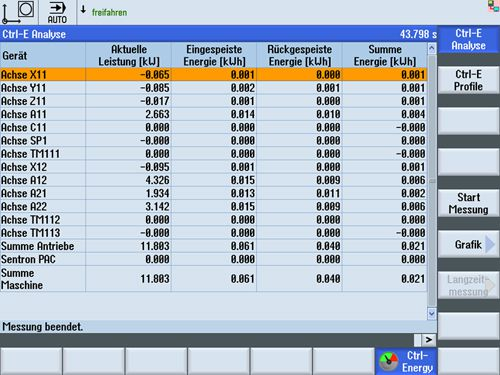 西门子plc模拟量输入模块详细介绍