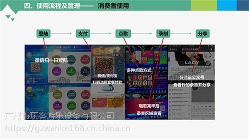 迷你KTV房、广州玩客唱歌房(图)、投币迷你KTV房