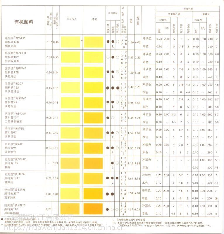 巴斯夫原装进口颜料黄K1760 FP/原汽巴HRPN,巴斯夫上海地区代理
