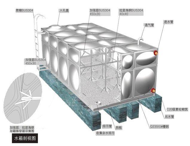 枣强冬瑞 定制玻璃钢组合水箱,工业楼顶消防冷水塔,smc模压水箱图片