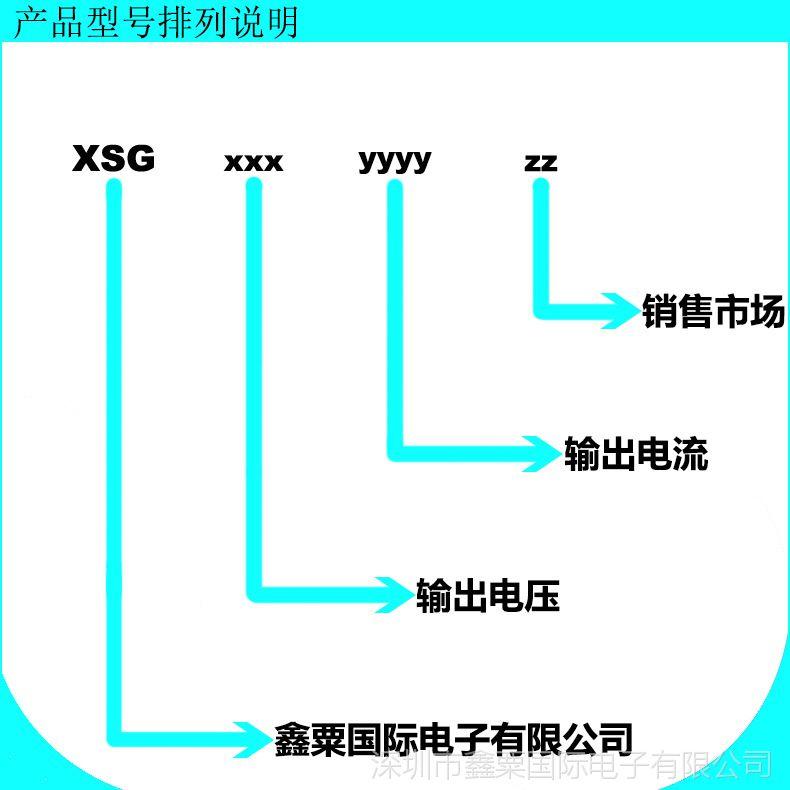 產品型號排列說明(2)