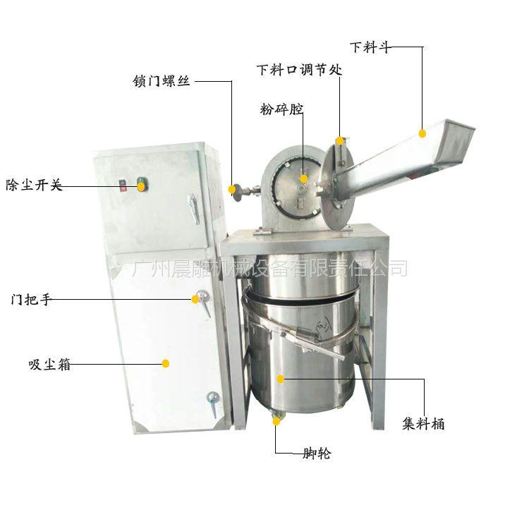 环保除尘+另有水冷装置304不锈钢万能粉碎机 食品干生姜粉碎机