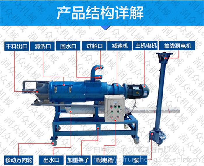 离心式甩干机 不锈钢离心式固液分离机 羊场挤干脱水机