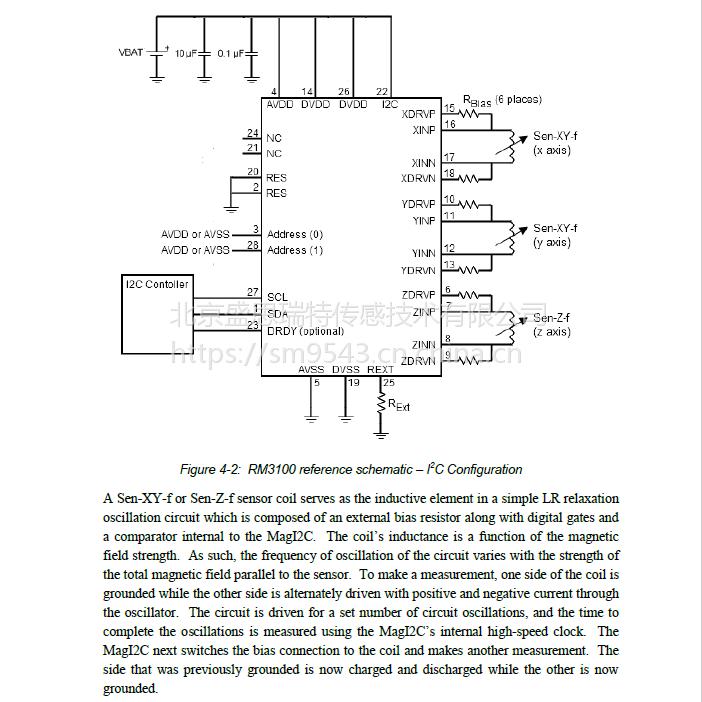 三维空间车辆检测PNI数字输出地磁传感器RM3100