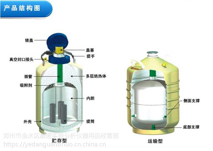 娄底液氮罐斯诺30升实验室罐价格