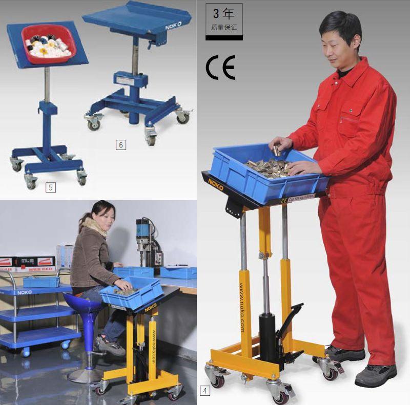 1液压升降 通过压泵将台面起升到您所需要的高度.图片