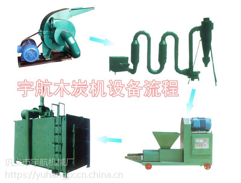 宇航机制木炭机YH生产优质木炭选择原料是关键