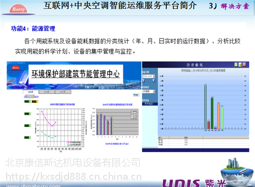 中央空调智能温控器,中央空调智能,康信斯达(在线咨询)
