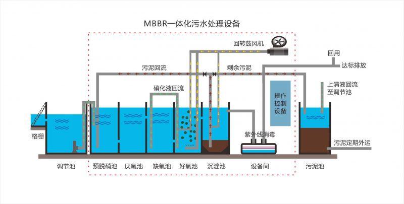 http://himg.china.cn/0/4_803_1067885_800_405.jpg