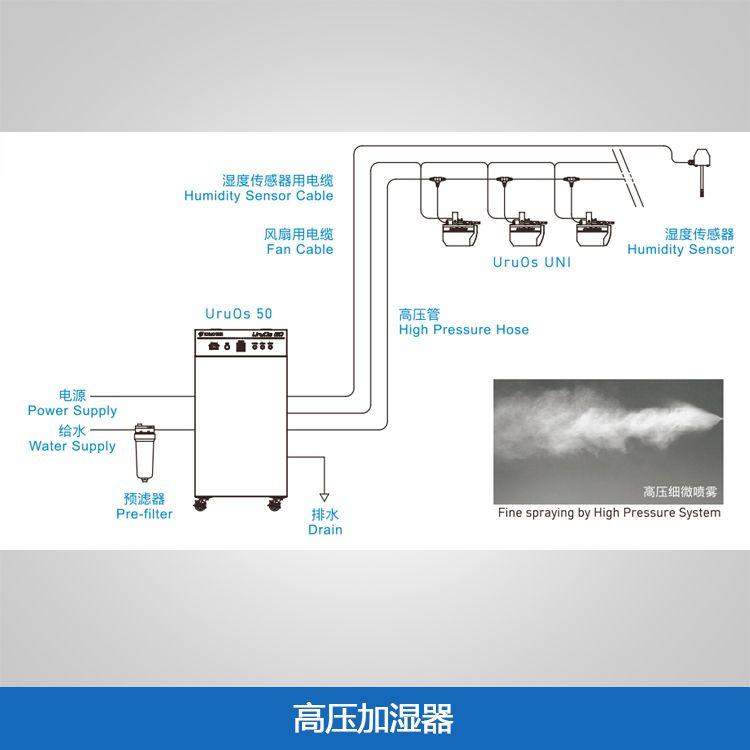 考斯慕新品高压加湿器 占地小高性价比 经济环保 静间企业级工业加湿器