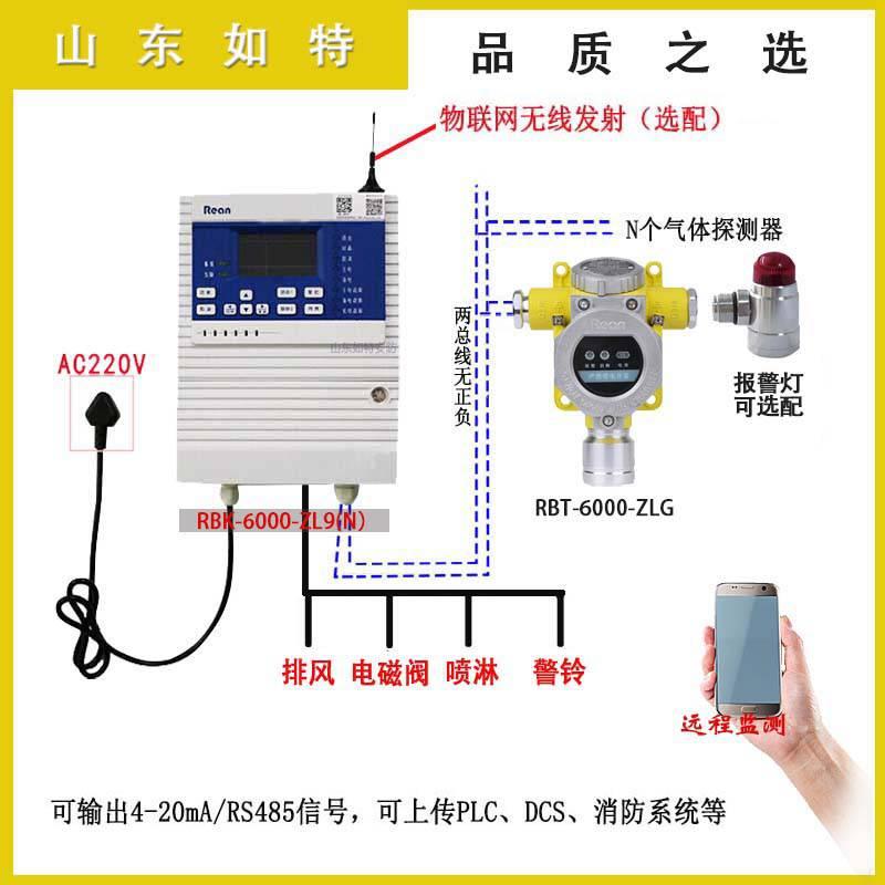 可远程监控的氰化氢HCN气体报警器系统
