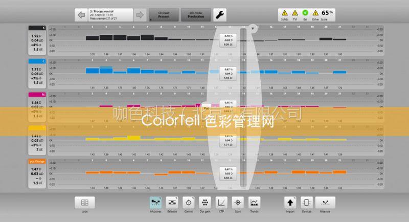 MeasureColor印刷包装色彩控制软件|印刷评分软件