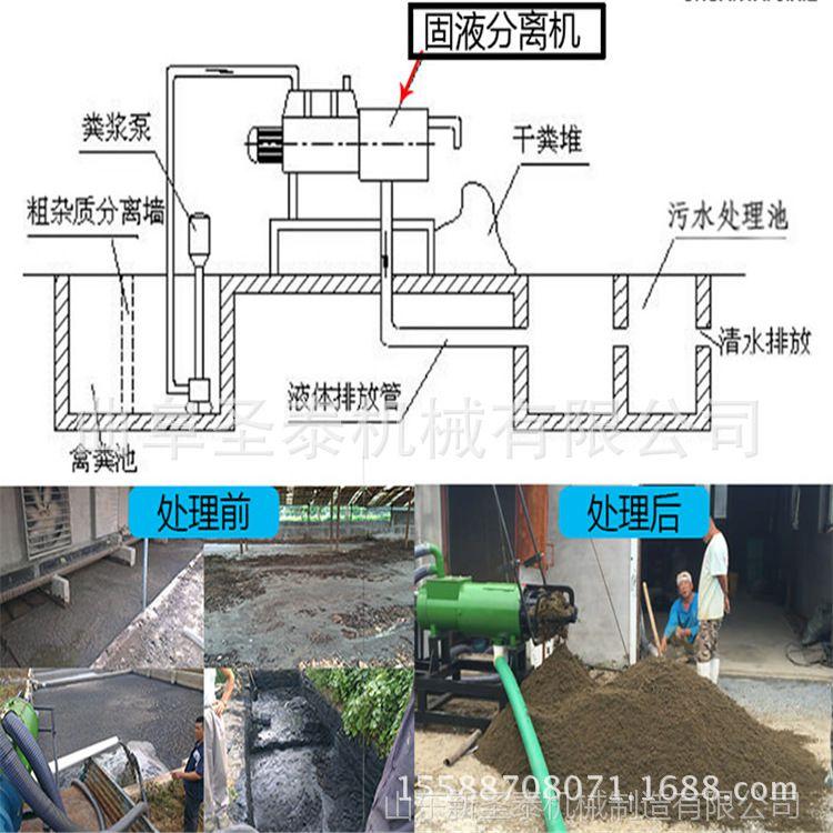 小型分离设备  旋转式固液分离机  沼渣沼液固液分离机