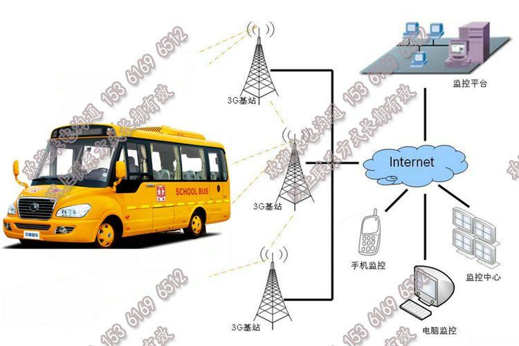 校车4G动态视频_实时定位_手机远程监控_校车监控设备厂家