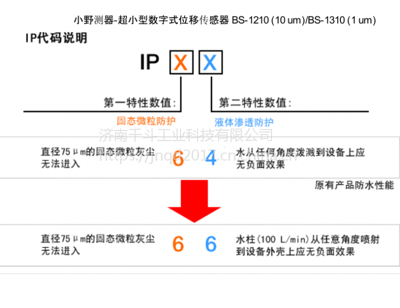 日本小野onosokki BS-1210/BS-1310超小型数字式位移传感器 价格极具优势