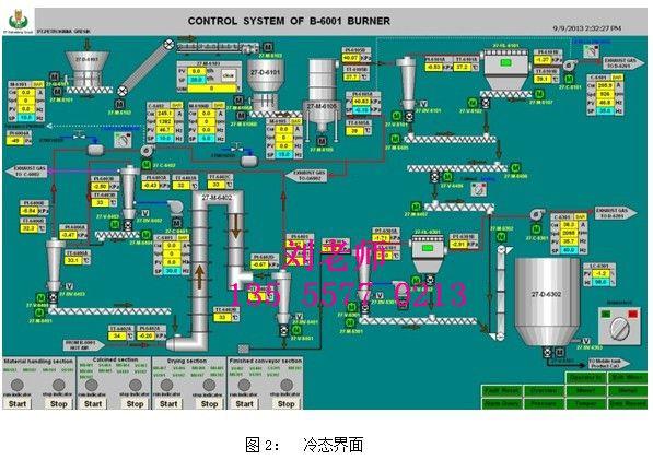 USTBF北科流体闪蒸干燥旋流动态煅烧炉闪烁沸腾炉热风炉滚筒干燥机厂家