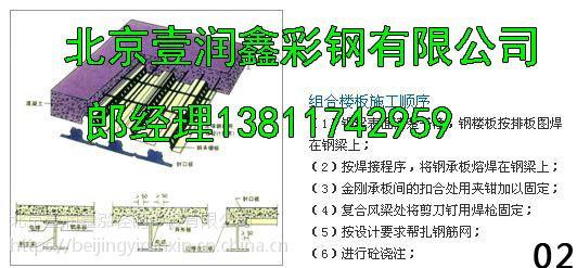 彩钢夹芯板|彩钢复合板价格|北京彩钢复合板厂家