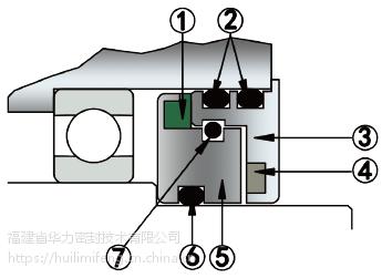 华力密封供应磁力油封系列HL306定制