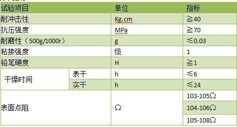 环氧防静电地坪技术标准