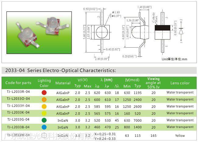 统佳小蝴蝶LED灯珠2033-04历经多年应用,品质稳定,一致性佳,光衰小