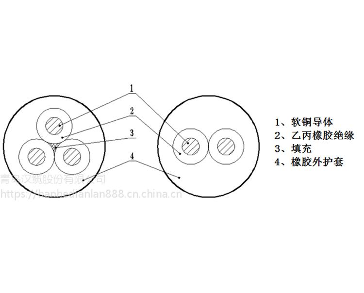 汉河电缆聚氯乙烯光缆价格合理欢迎选购