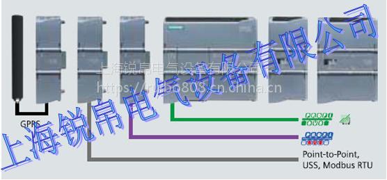 供应上海西门子(SIEMENS)模块PLC控制器SIMATIC S7-1500 系列