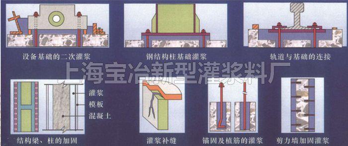供应高强度无收缩灌浆料 使用方便 混凝土修补砂浆质量好