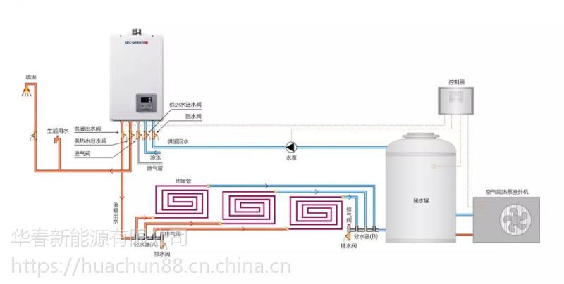 华春360度全封燃烧 燃气壁挂炉 燃气热水器