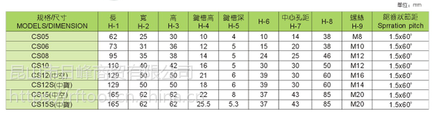 江苏省丸荣CAT 30角度头刀柄加工中心厂家供应