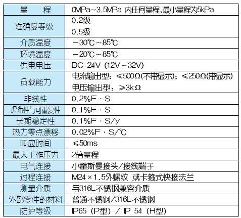 QQ截图20150112124549